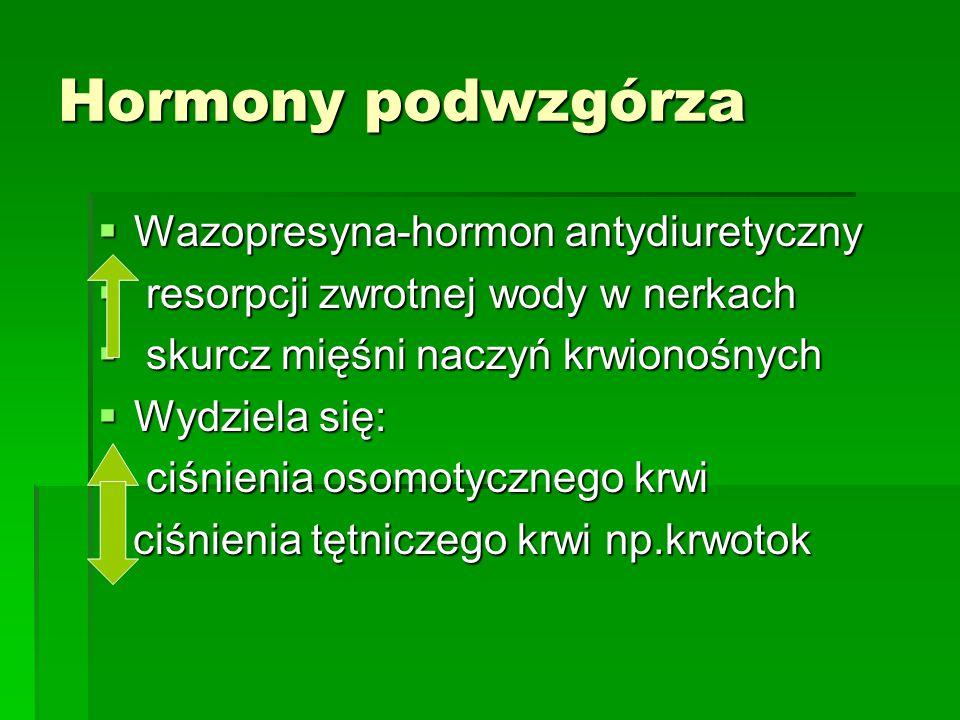 Hormony podwzgórza Wazopresyna-hormon antydiuretyczny