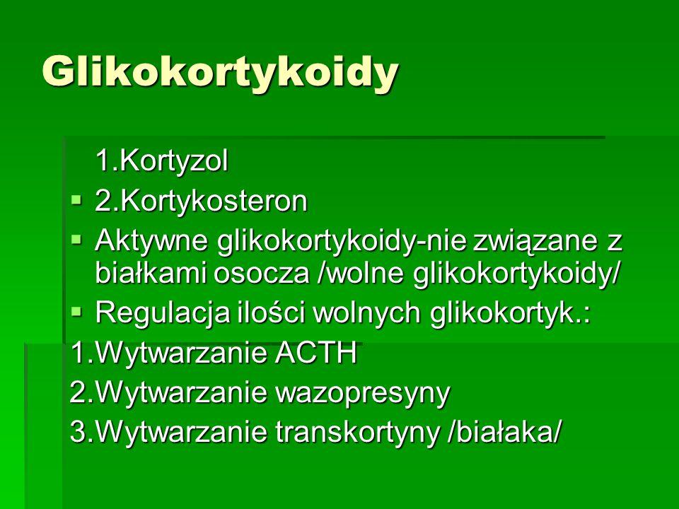 Glikokortykoidy 1.Kortyzol 2.Kortykosteron