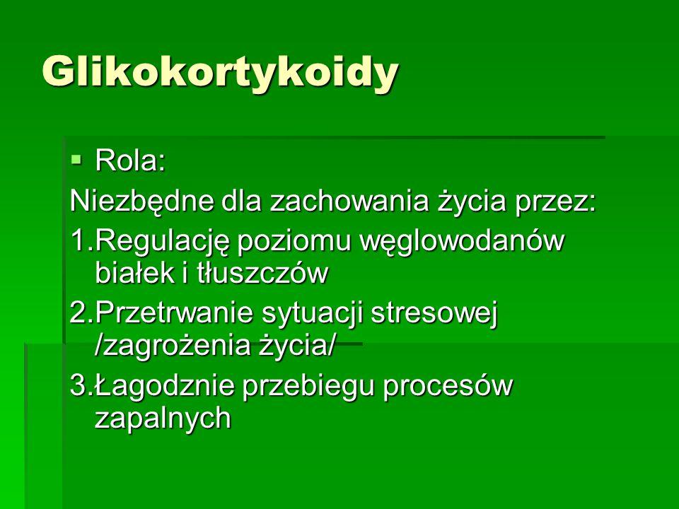 Glikokortykoidy Rola: Niezbędne dla zachowania życia przez: