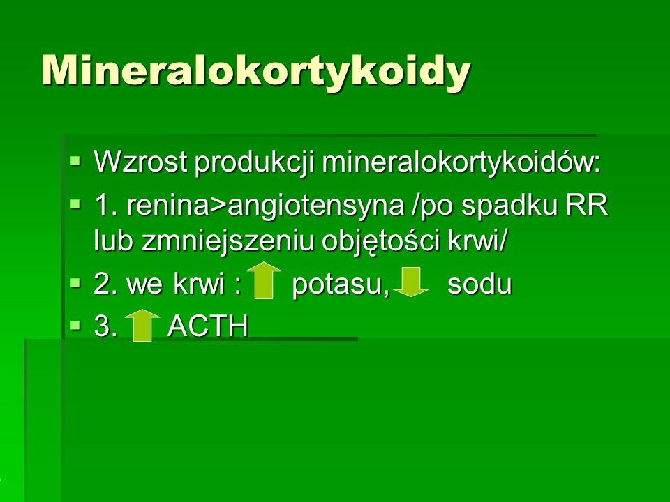 Mineralokortykoidy Wzrost produkcji mineralokortykoidów:
