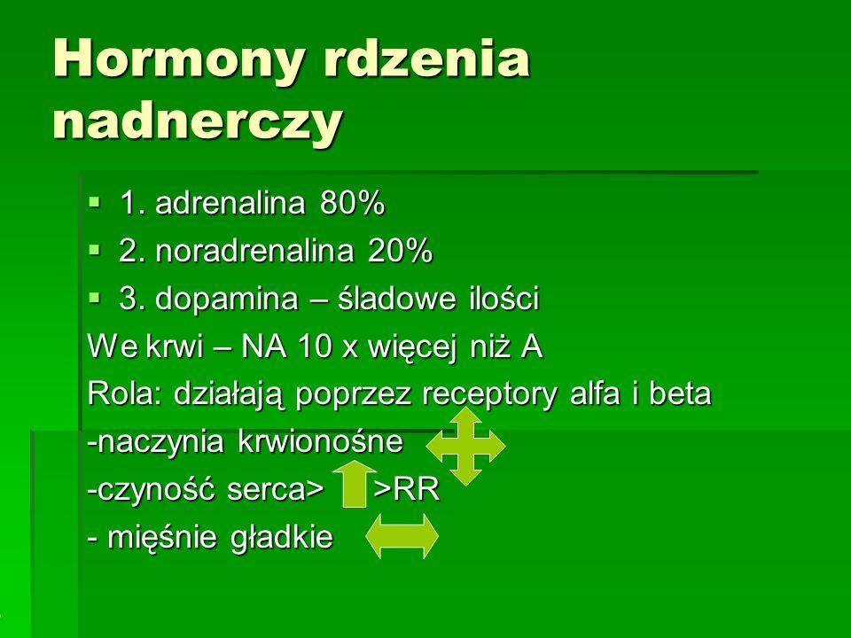 Hormony rdzenia nadnerczy