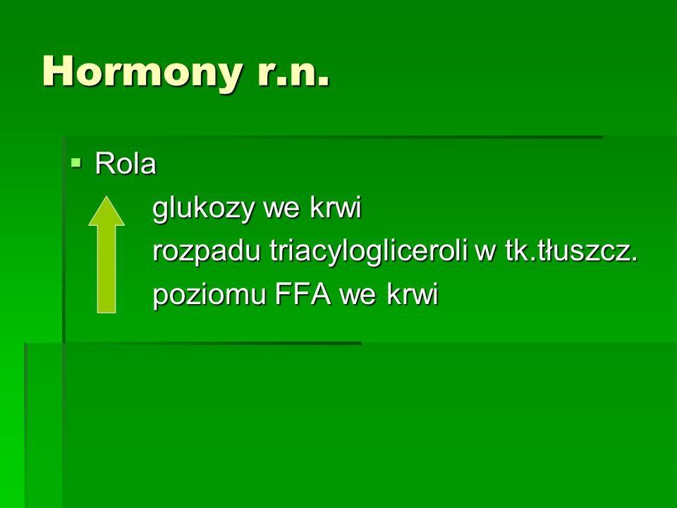 Hormony r.n. Rola glukozy we krwi