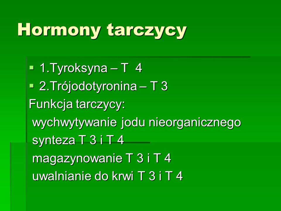 Hormony tarczycy 1.Tyroksyna – T 4 2.Trójodotyronina – T 3