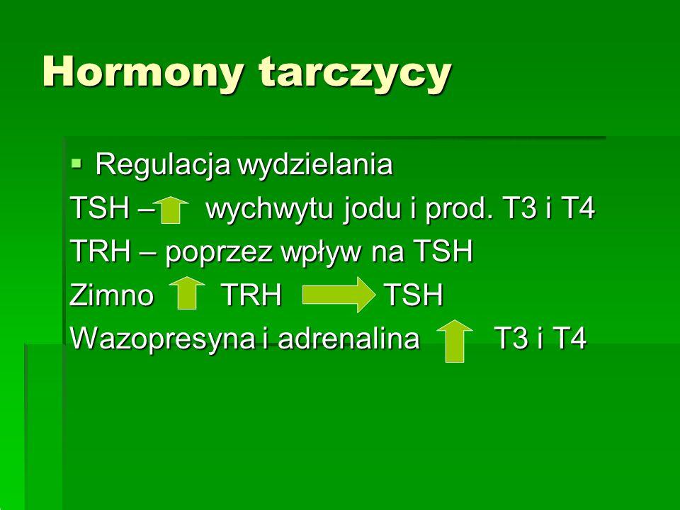 Hormony tarczycy Regulacja wydzielania