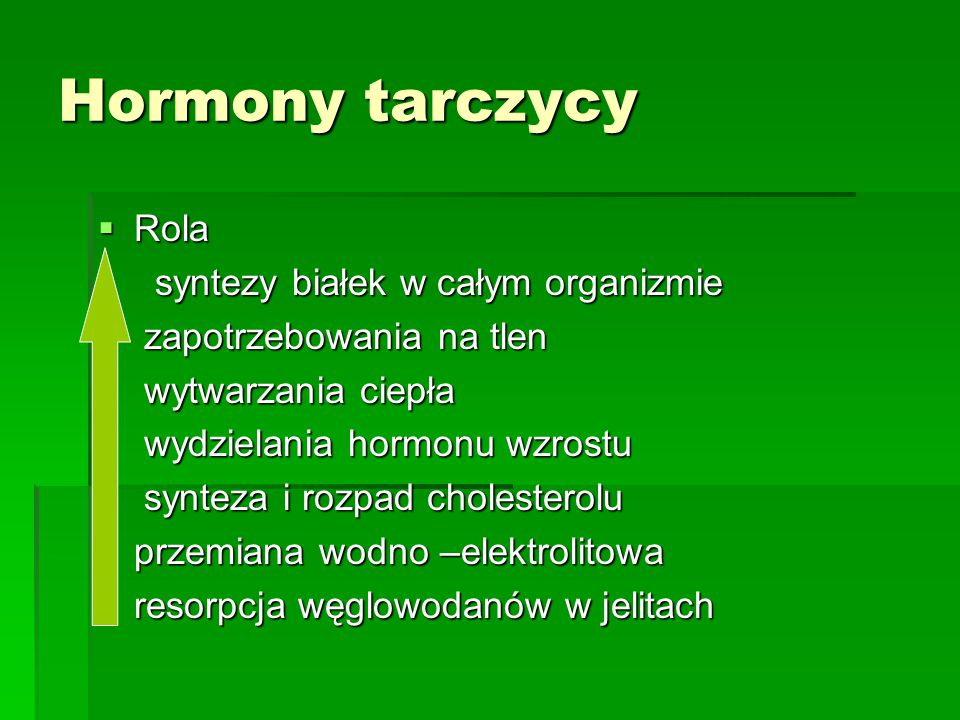 Hormony tarczycy Rola syntezy białek w całym organizmie