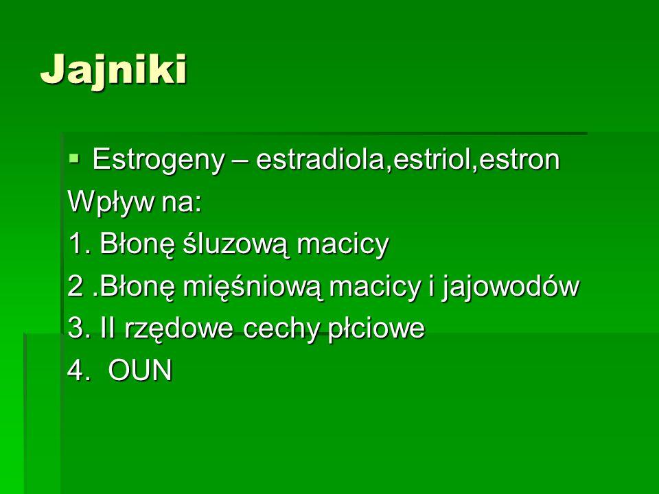 Jajniki Estrogeny – estradiola,estriol,estron Wpływ na: