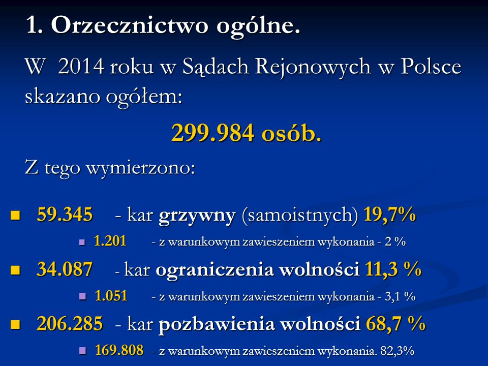 1. Orzecznictwo ogólne. 299.984 osób. Z tego wymierzono:
