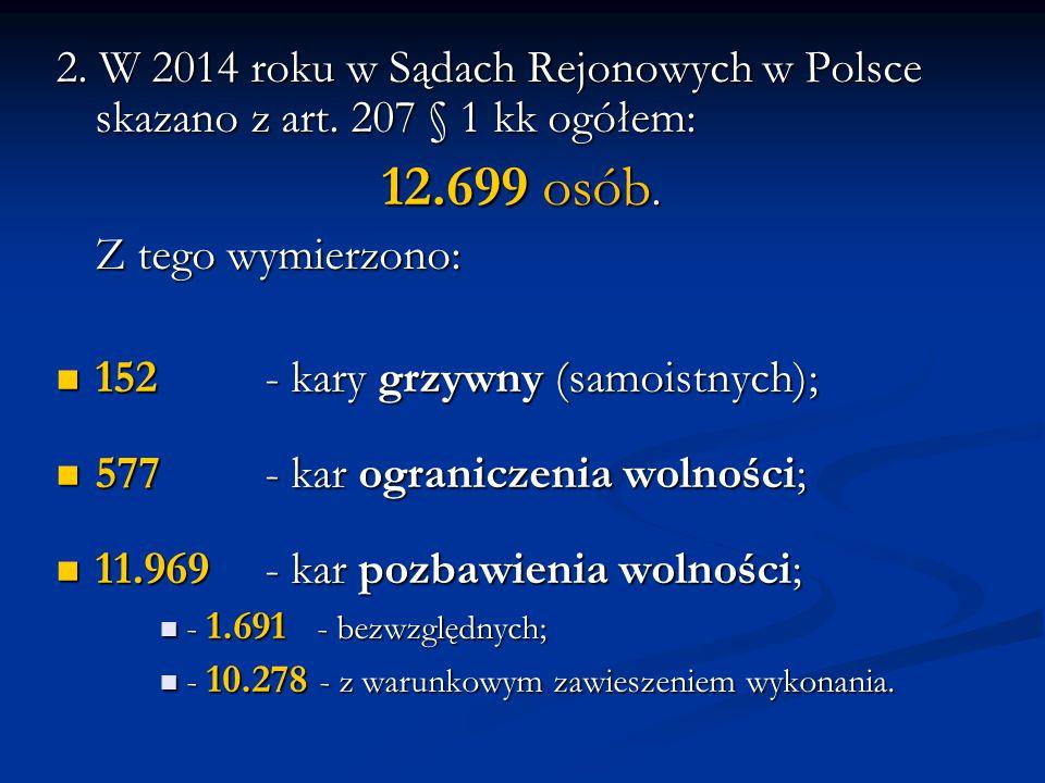 152 - kary grzywny (samoistnych); 577 - kar ograniczenia wolności;