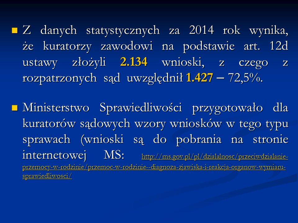 Z danych statystycznych za 2014 rok wynika, że kuratorzy zawodowi na podstawie art. 12d ustawy złożyli 2.134 wnioski, z czego z rozpatrzonych sąd uwzględnił 1.427 – 72,5%.
