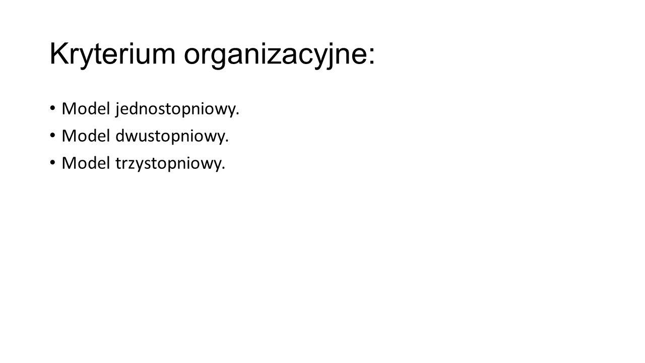 Kryterium organizacyjne: