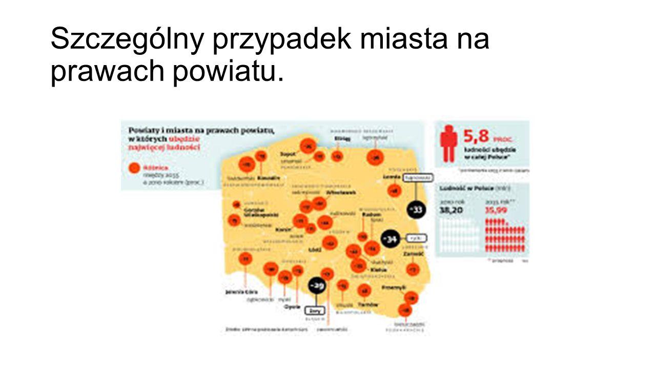 Szczególny przypadek miasta na prawach powiatu.