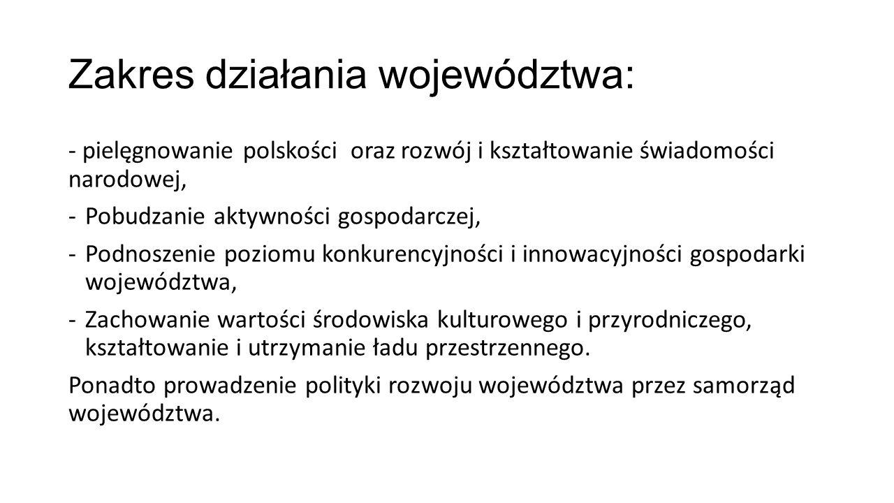 Zakres działania województwa: