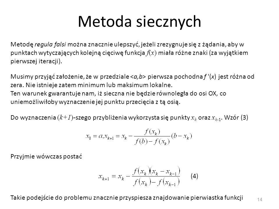 Metoda siecznych