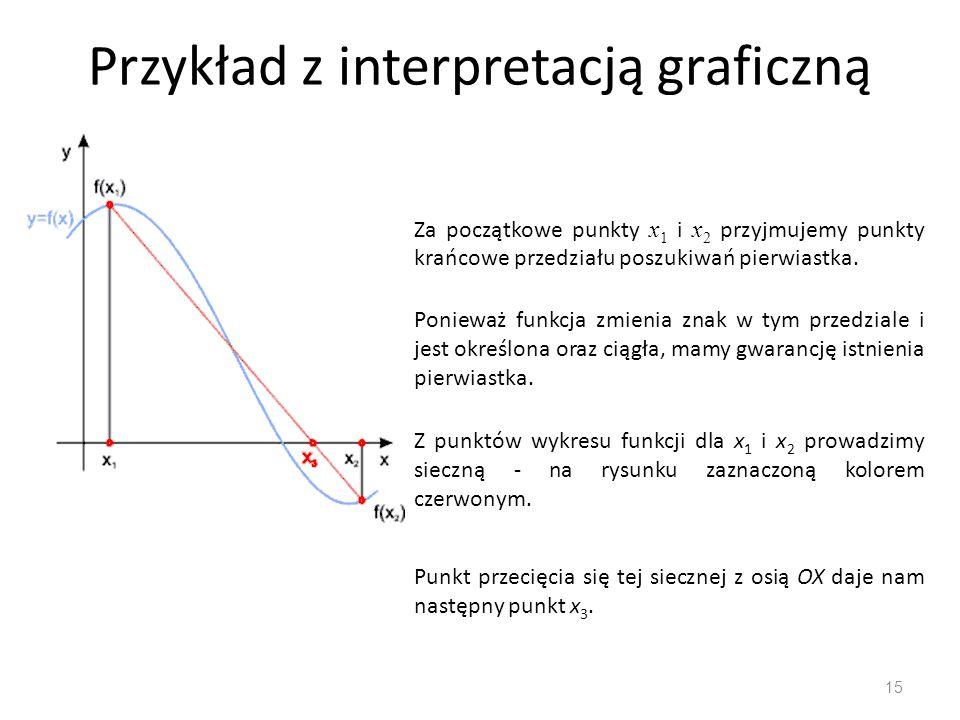 Przykład z interpretacją graficzną