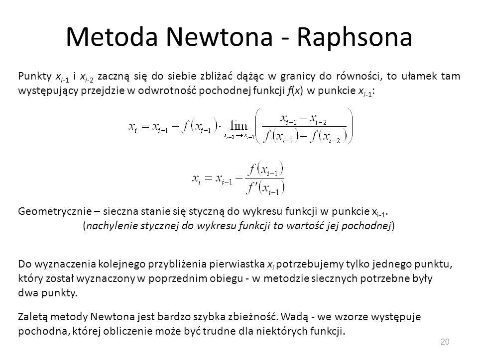Metoda Newtona - Raphsona