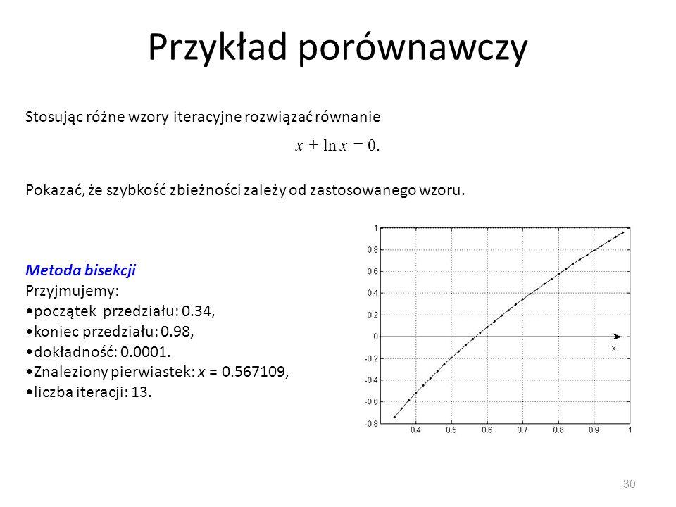 Przykład porównawczy Stosując różne wzory iteracyjne rozwiązać równanie. x + ln x = 0.