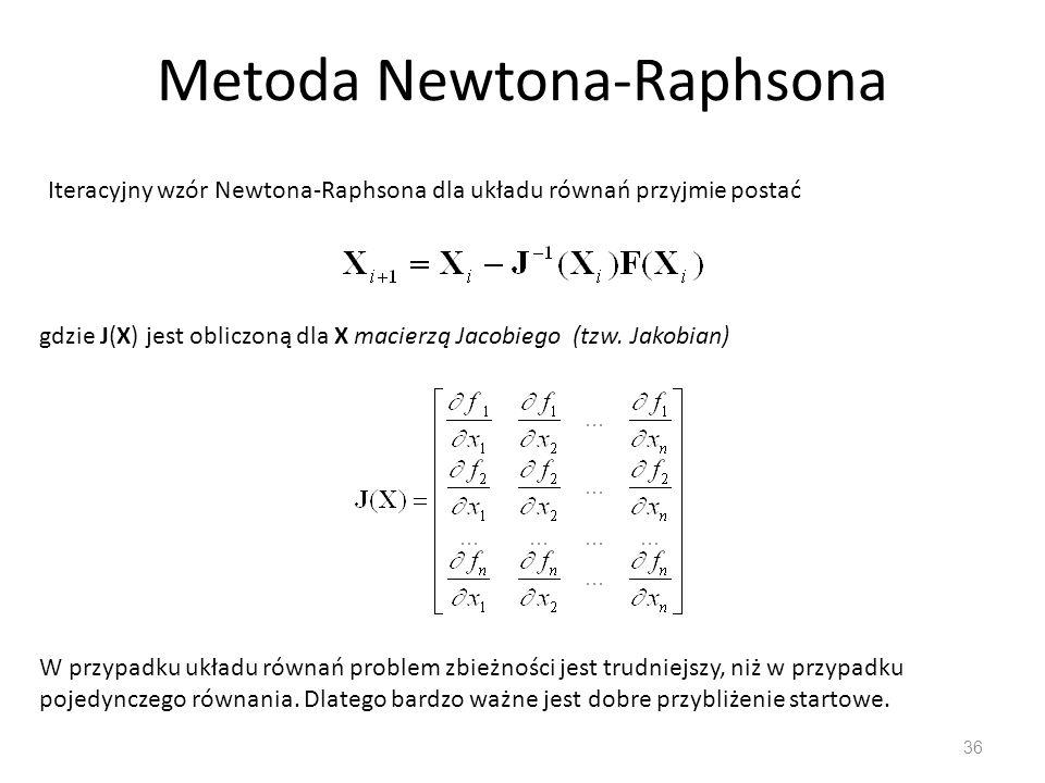 Metoda Newtona-Raphsona