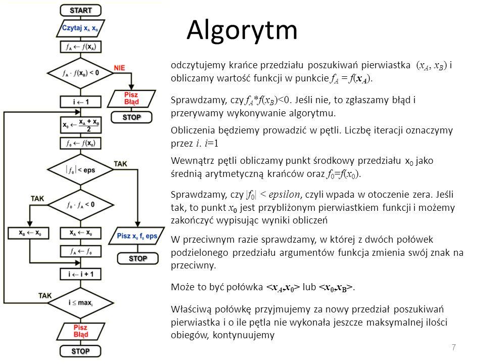 Algorytm odczytujemy krańce przedziału poszukiwań pierwiastka (xA, xB) i obliczamy wartość funkcji w punkcie fA = f(xA).