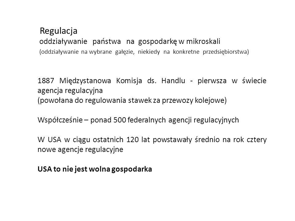 Regulacja oddziaływanie państwa na gospodarkę w mikroskali