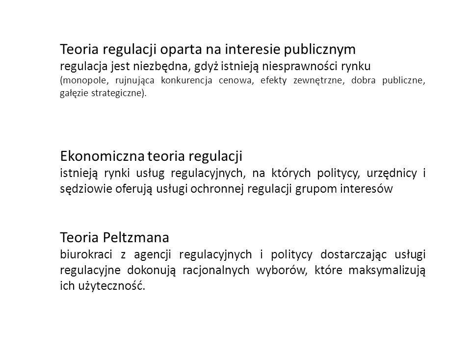 Teoria regulacji oparta na interesie publicznym