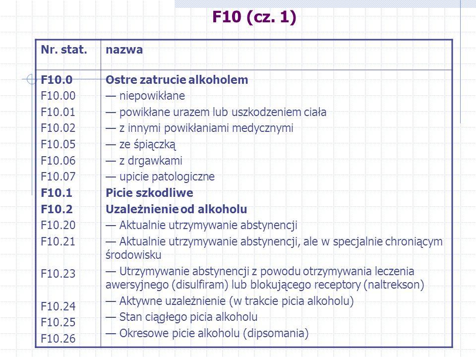 F10 (cz. 1) Nr. stat. nazwa F10.0 F10.00 F10.01 F10.02 F10.05 F10.06