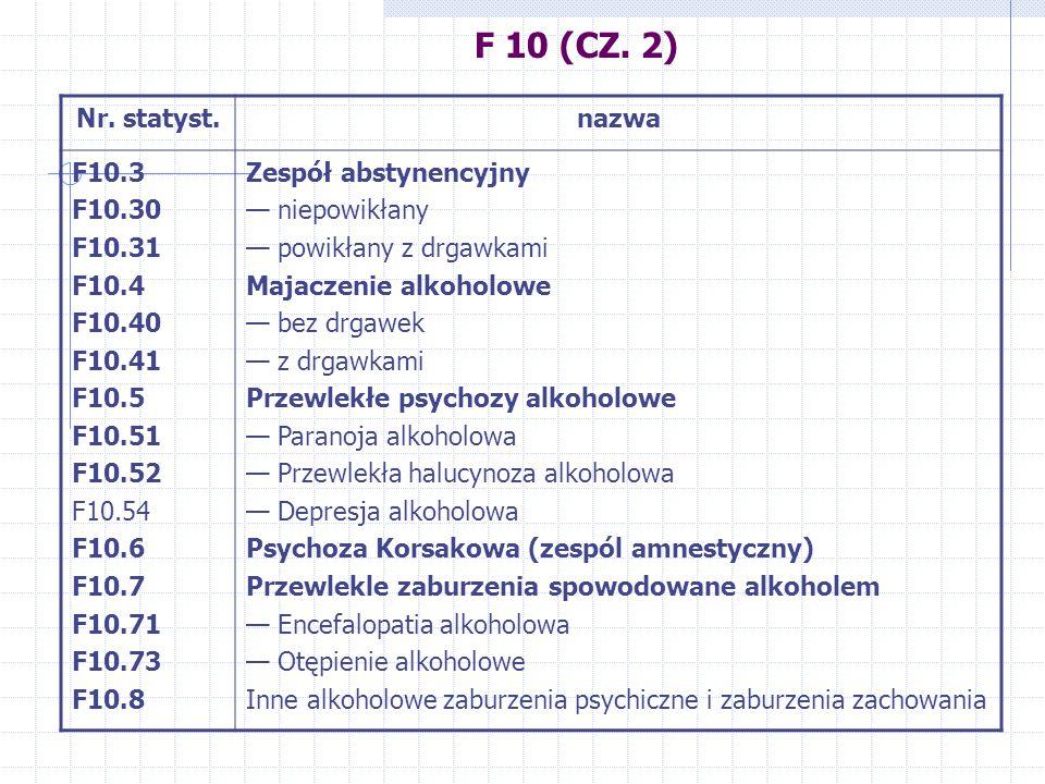 F 10 (CZ. 2) Nr. statyst. nazwa F10.3 F10.30 F10.31 F10.4 F10.40