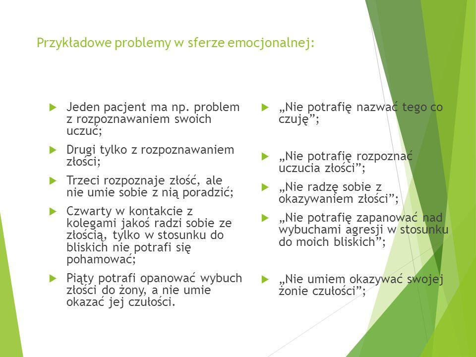Przykładowe problemy w sferze emocjonalnej: