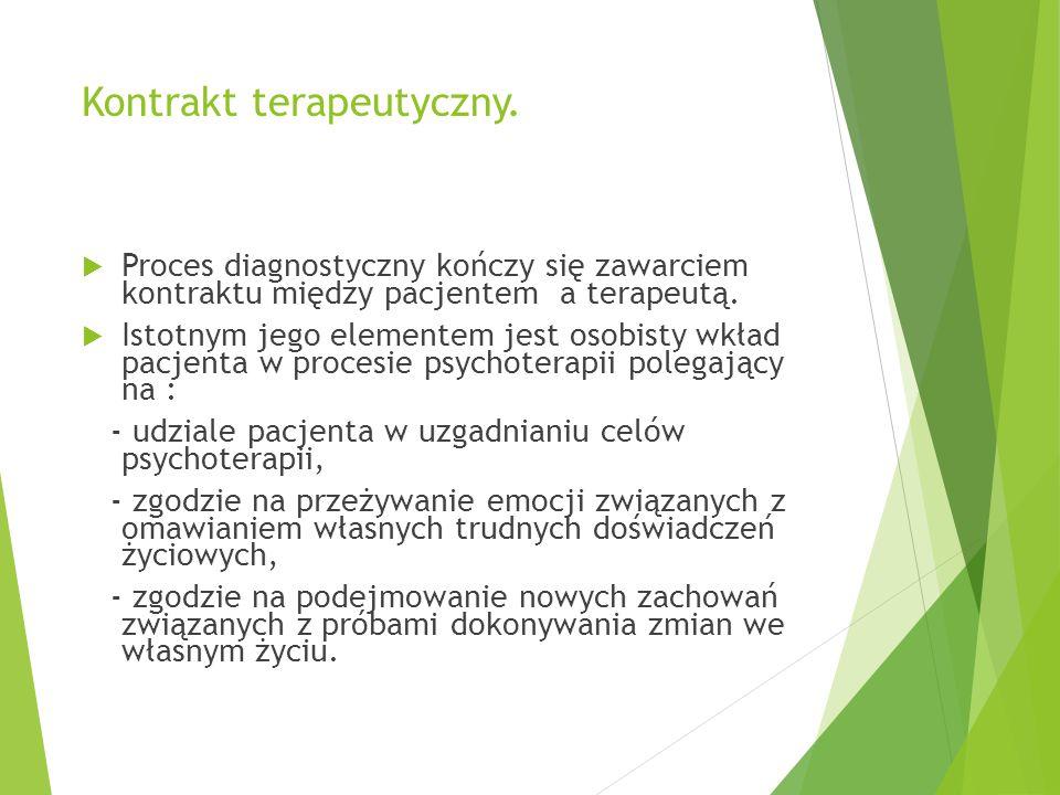 Kontrakt terapeutyczny.