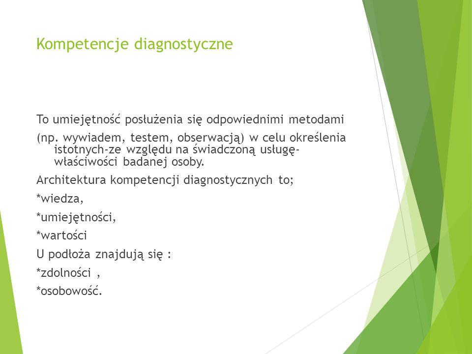 Kompetencje diagnostyczne