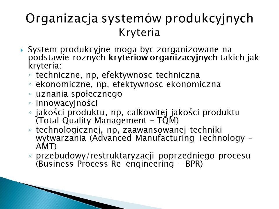 Organizacja systemów produkcyjnych Kryteria
