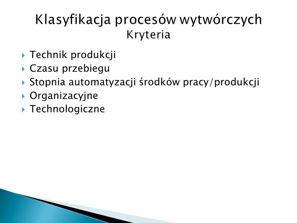 Klasyfikacja procesów wytwórczych Kryteria