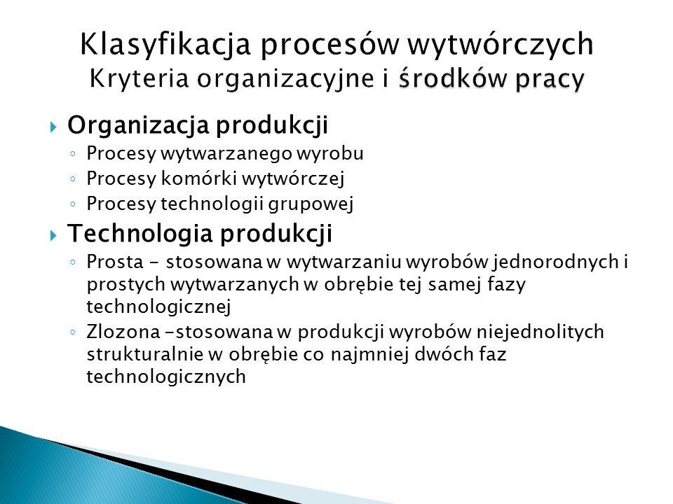 Klasyfikacja procesów wytwórczych Kryteria organizacyjne i środków pracy