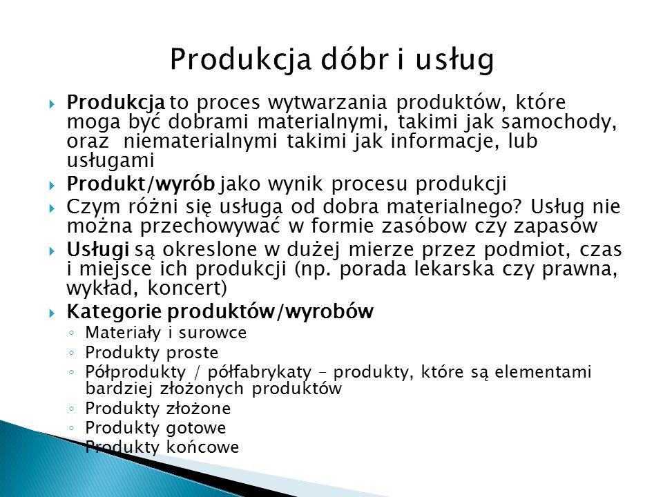 Produkcja dóbr i usług