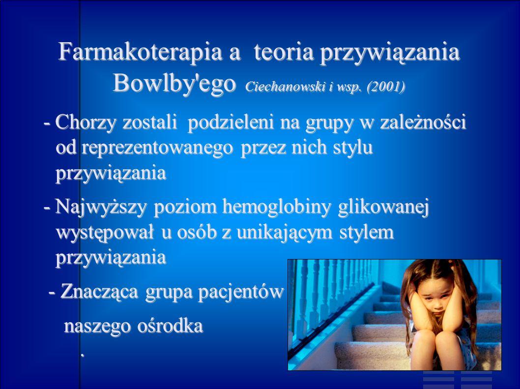 Farmakoterapia a teoria przywiązania Bowlby ego Ciechanowski i wsp