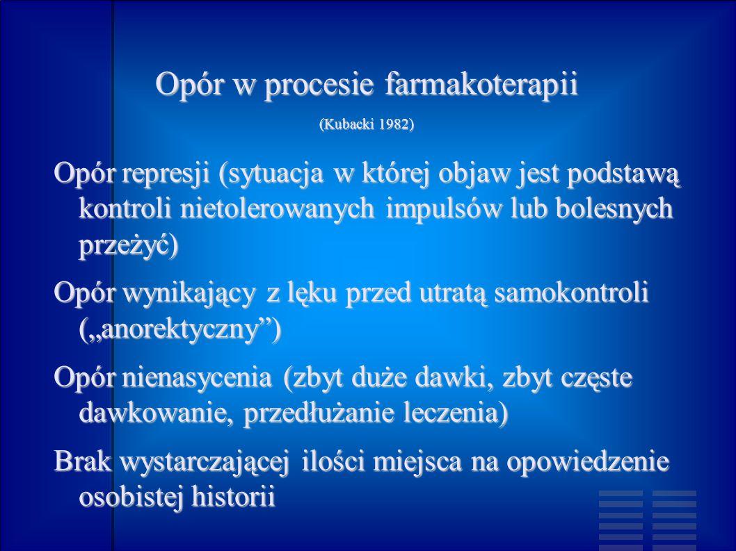 Opór w procesie farmakoterapii (Kubacki 1982)