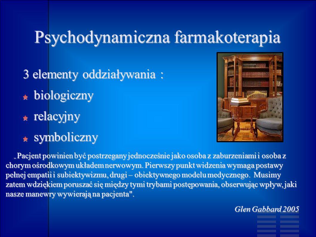 Psychodynamiczna farmakoterapia