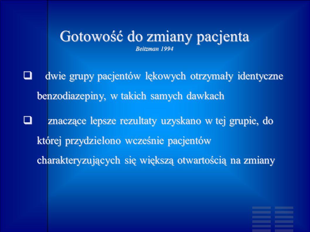 Gotowość do zmiany pacjenta Beitzman 1994