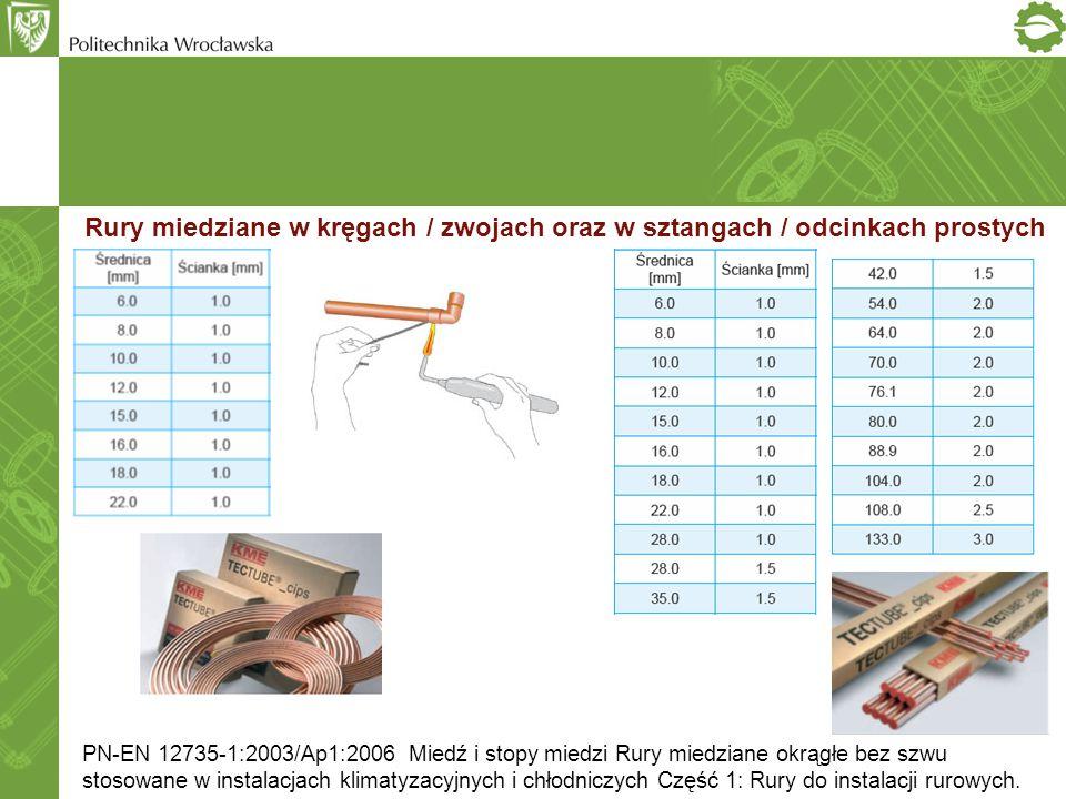 Rury miedziane w kręgach / zwojach oraz w sztangach / odcinkach prostych