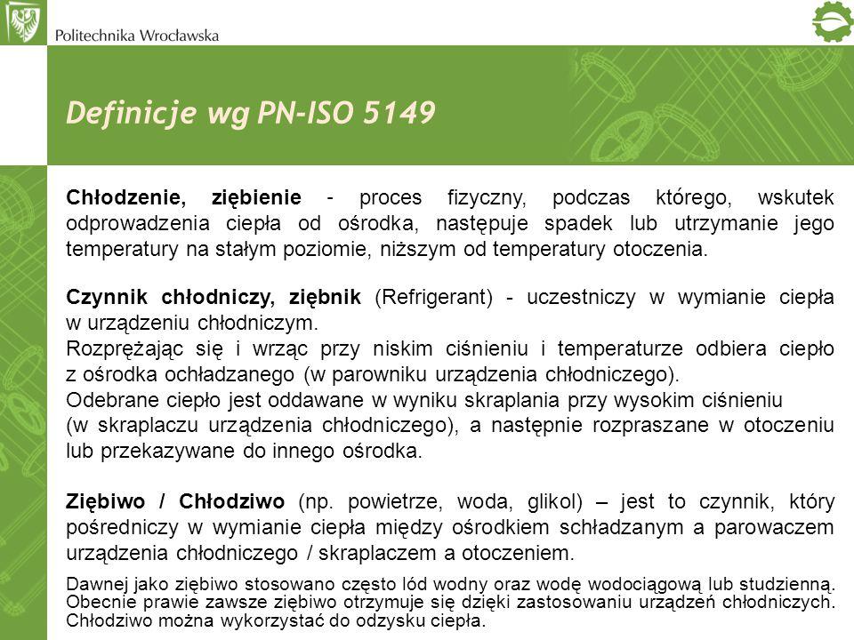Definicje wg PN-ISO 5149