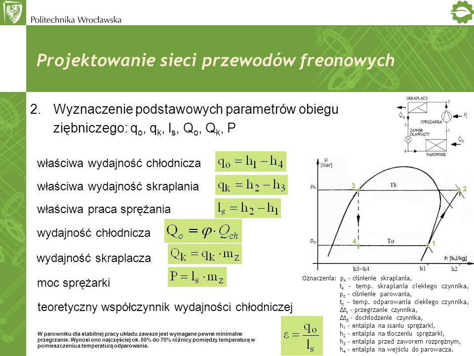 Projektowanie sieci przewodów freonowych