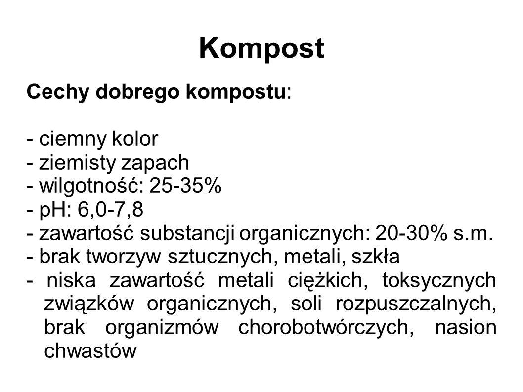Kompost Cechy dobrego kompostu: - ciemny kolor - ziemisty zapach