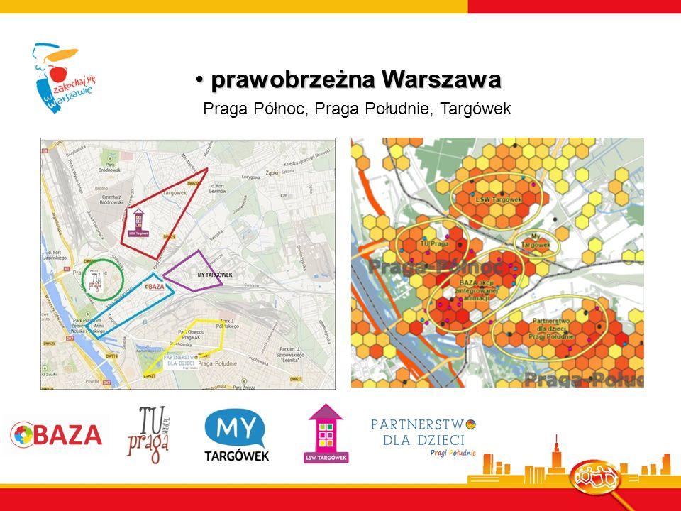prawobrzeżna Warszawa