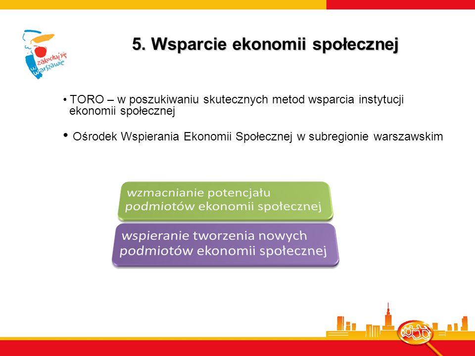 5. Wsparcie ekonomii społecznej