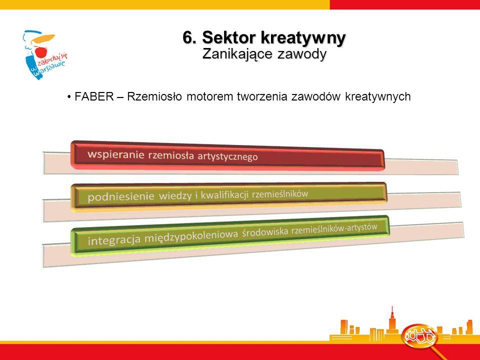 6. Sektor kreatywny Zanikające zawody