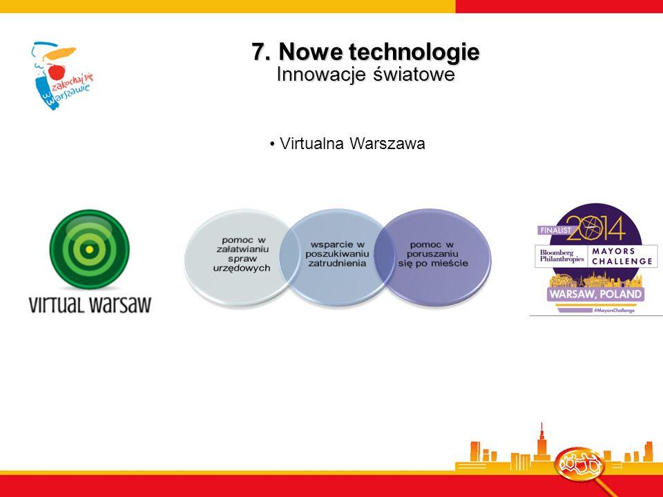 7. Nowe technologie Innowacje światowe