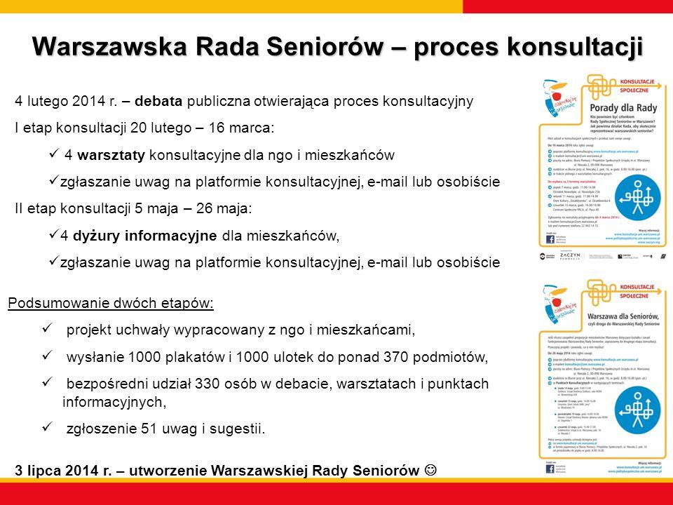 Warszawska Rada Seniorów – proces konsultacji