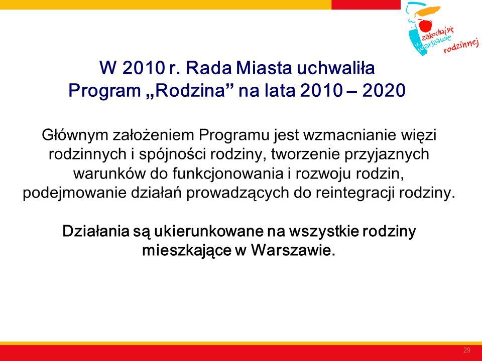 """W 2010 r. Rada Miasta uchwaliła Program """"Rodzina na lata 2010 – 2020"""