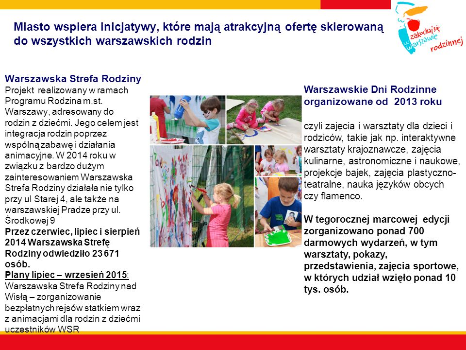 Miasto wspiera inicjatywy, które mają atrakcyjną ofertę skierowaną do wszystkich warszawskich rodzin