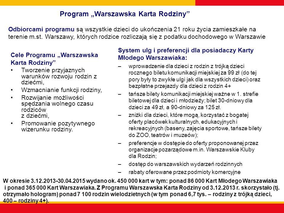 """Program """"Warszawska Karta Rodziny"""