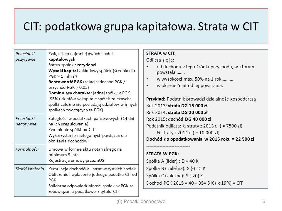 CIT: podatkowa grupa kapitałowa. Strata w CIT